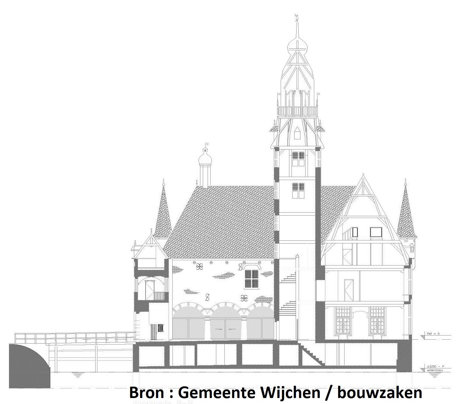 02. Kasteel van Wijchen